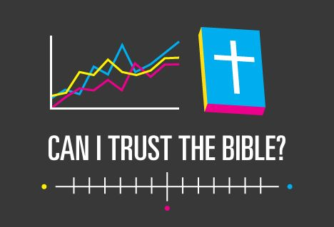 Image: Can I trust the Bible? - Part 3