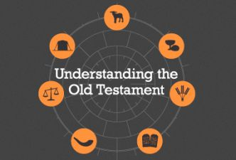 Read Understanding the OT: it all makes sense with Jesus